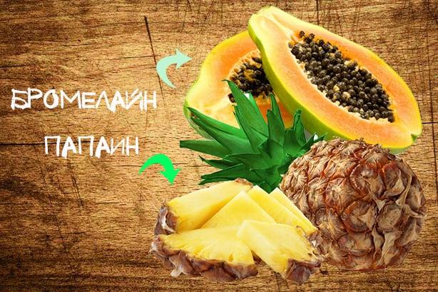 преимущества пищеварительных ферментов